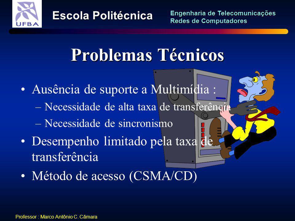 Problemas Técnicos Ausência de suporte a Multimídia :