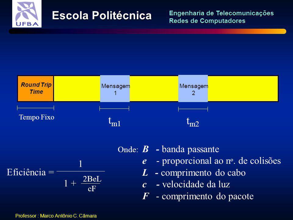 tm1 tm2 e - proporcional ao no. de colisões L - comprimento do cabo 1