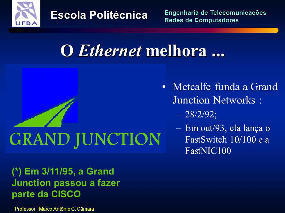 O Ethernet melhora ... Metcalfe funda a Grand Junction Networks :