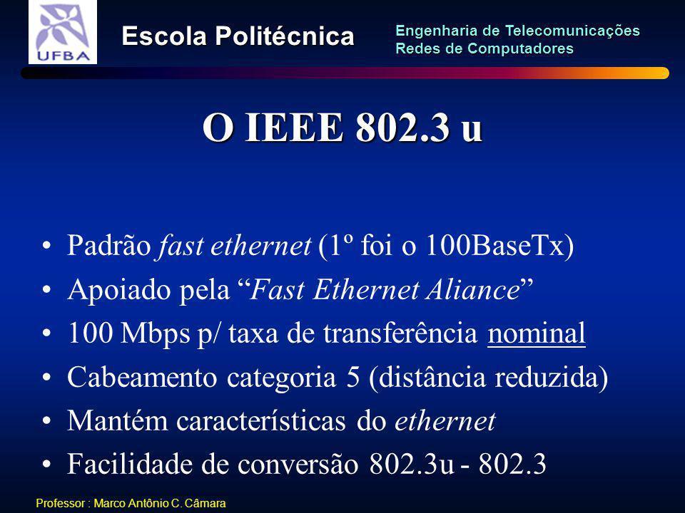 O IEEE 802.3 u Padrão fast ethernet (1º foi o 100BaseTx)