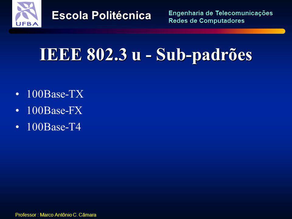 IEEE 802.3 u - Sub-padrões 100Base-TX 100Base-FX 100Base-T4