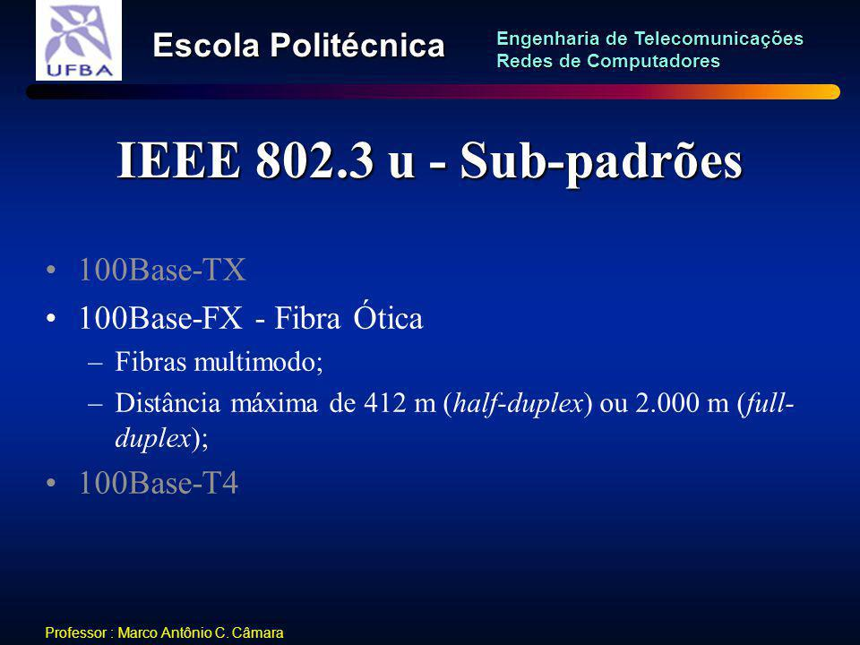 IEEE 802.3 u - Sub-padrões 100Base-TX 100Base-FX - Fibra Ótica