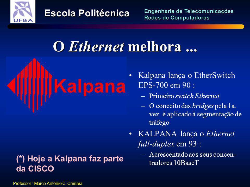O Ethernet melhora ... Kalpana lança o EtherSwitch EPS-700 em 90 :