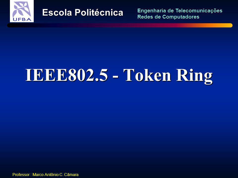 IEEE802.5 - Token Ring
