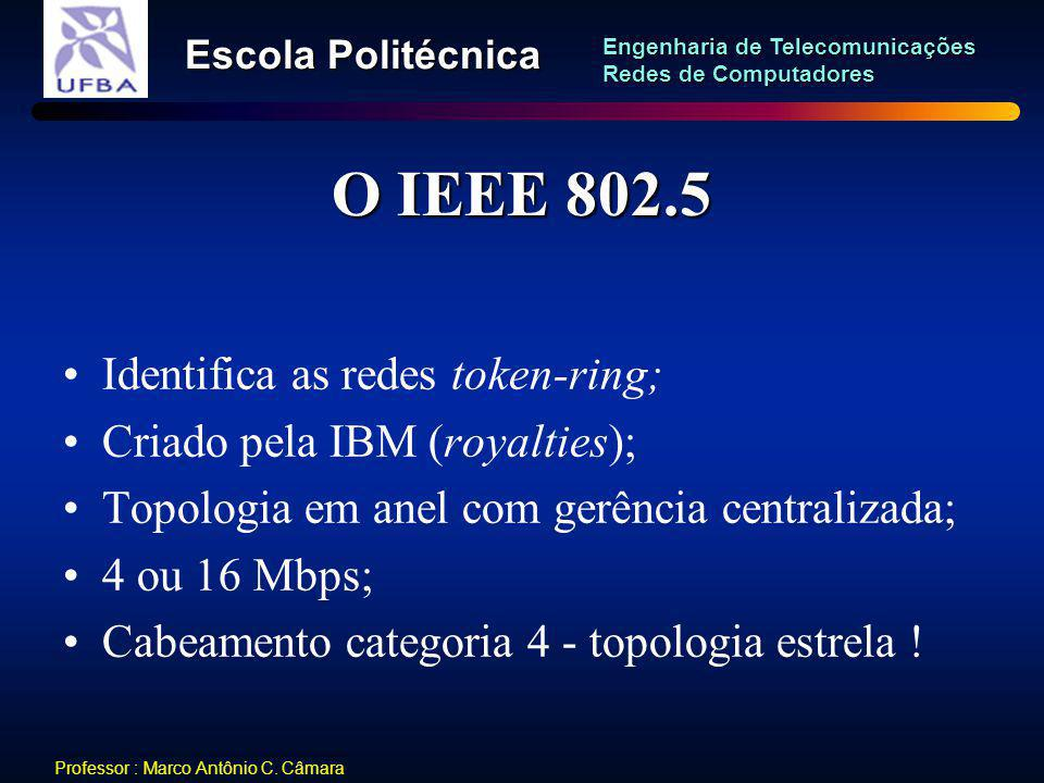 O IEEE 802.5 Identifica as redes token-ring;