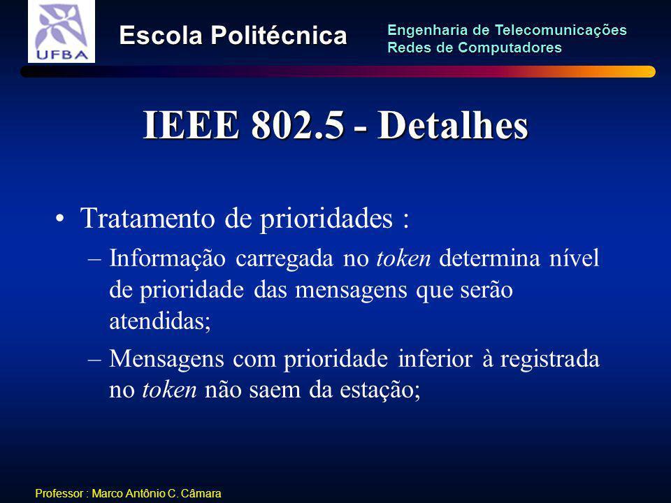 IEEE 802.5 - Detalhes Tratamento de prioridades :