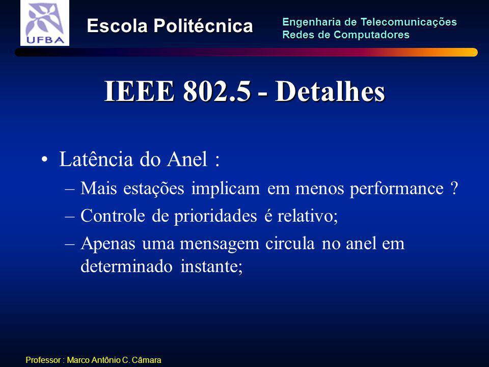 IEEE 802.5 - Detalhes Latência do Anel :