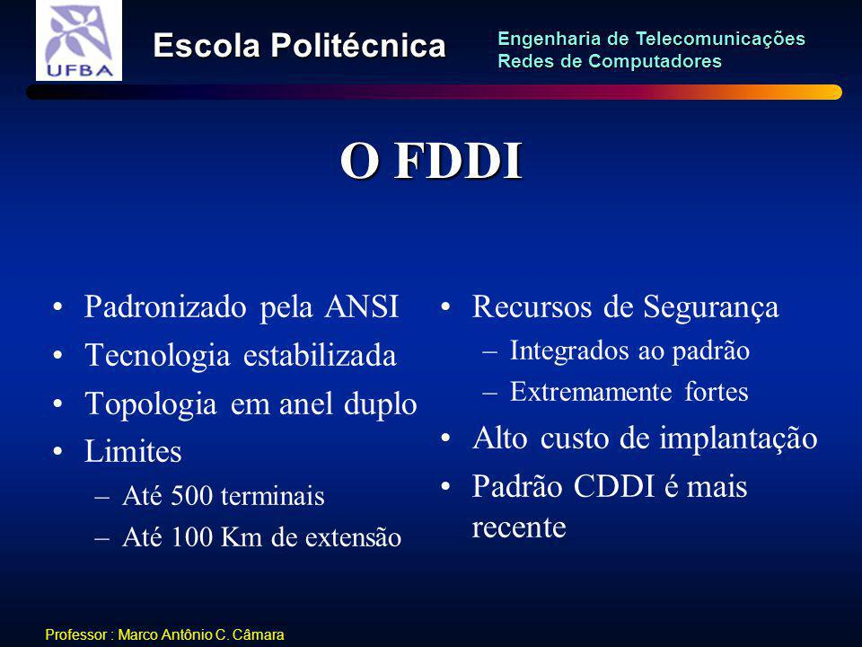 O FDDI Padronizado pela ANSI Tecnologia estabilizada