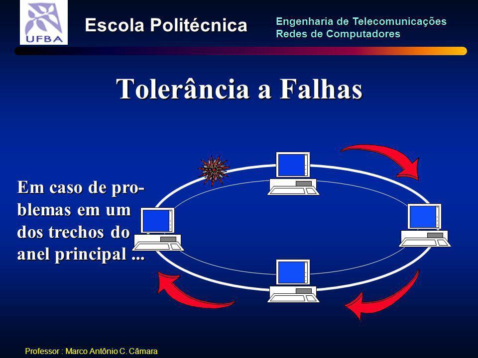 Tolerância a Falhas Em caso de pro- blemas em um dos trechos do