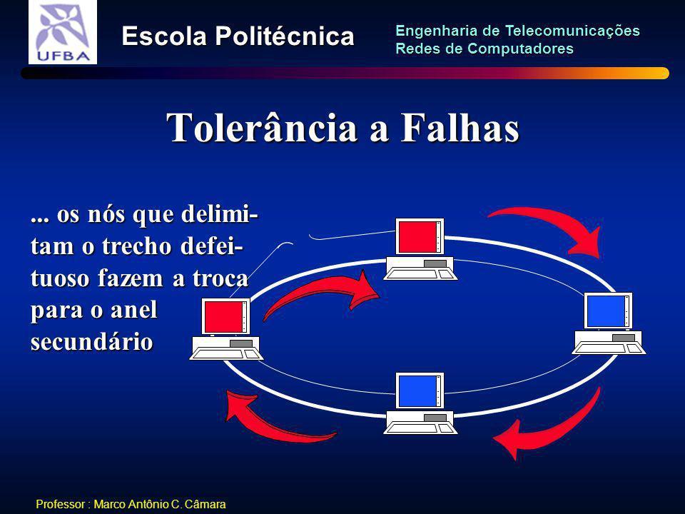 Tolerância a Falhas ... os nós que delimi- tam o trecho defei-