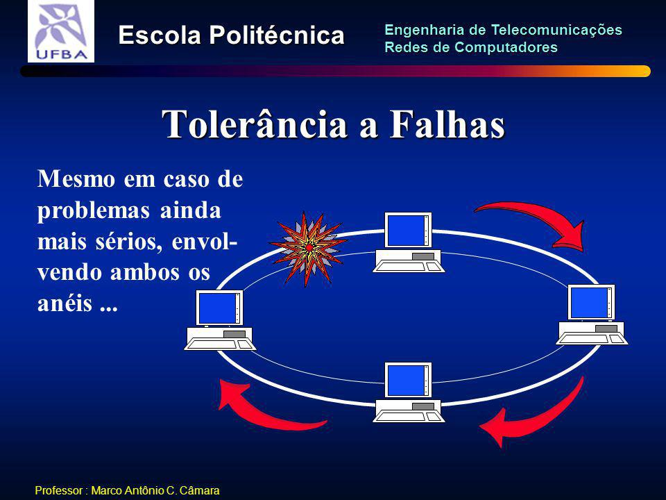 Tolerância a Falhas Mesmo em caso de problemas ainda