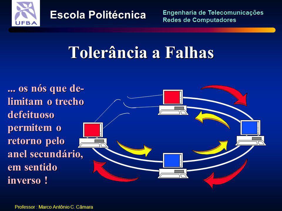 Tolerância a Falhas ... os nós que de-limitam o trecho defeituoso permitem o.