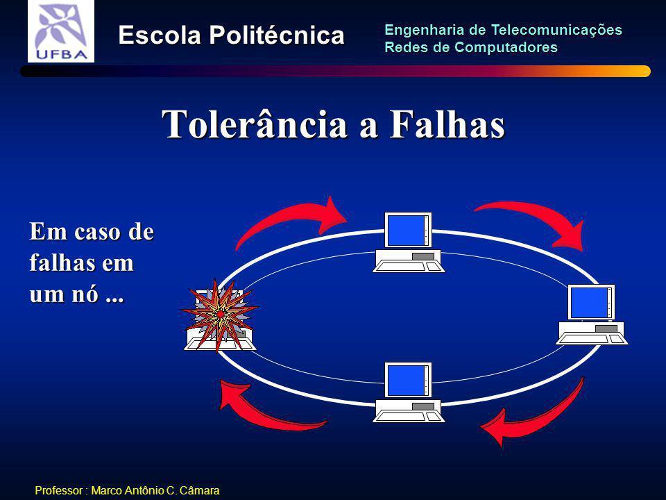 Tolerância a Falhas Em caso de falhas em um nó ...