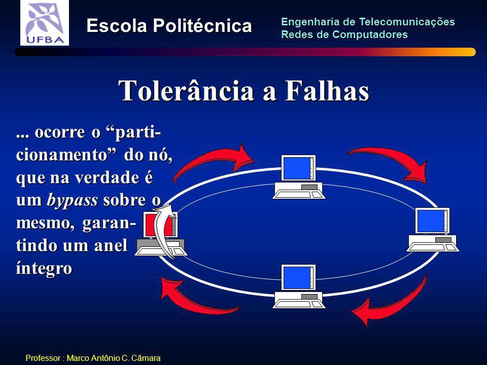 Tolerância a Falhas ... ocorre o parti- cionamento do nó,