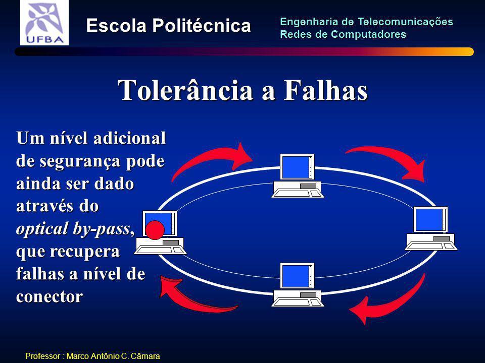 Tolerância a Falhas Um nível adicional de segurança pode