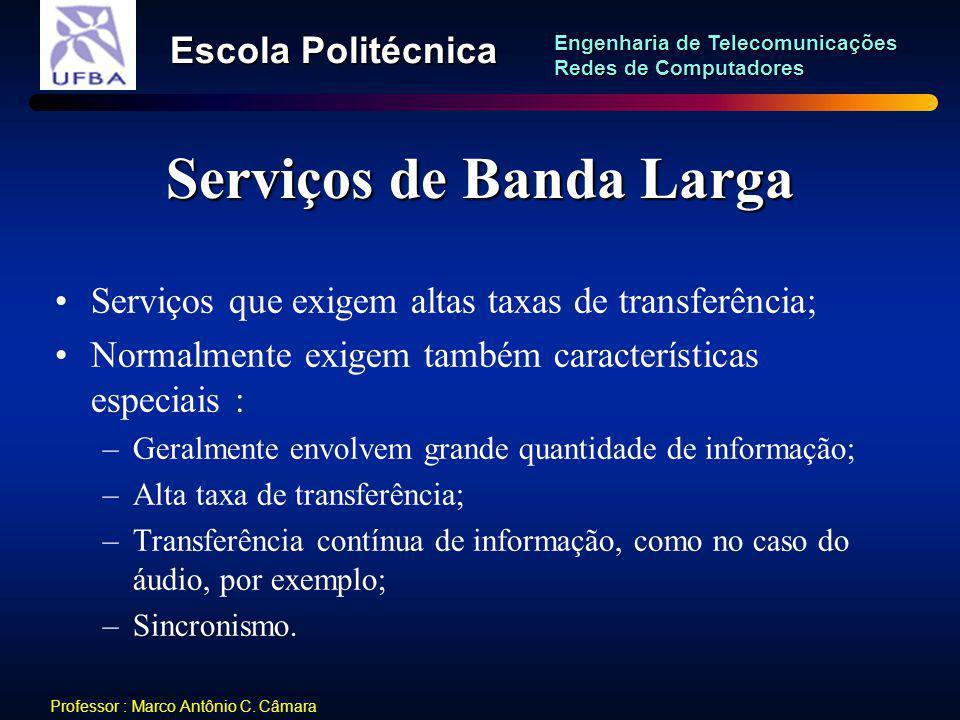 Serviços de Banda Larga
