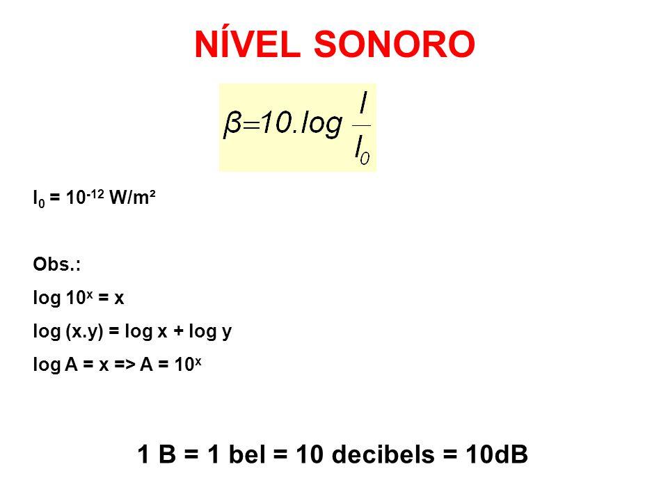 NÍVEL SONORO 1 B = 1 bel = 10 decibels = 10dB I0 = 10-12 W/m² Obs.:
