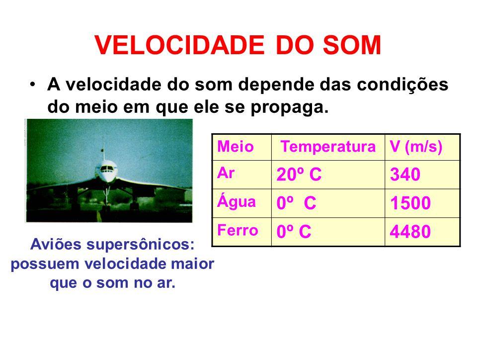 Aviões supersônicos: possuem velocidade maior que o som no ar.