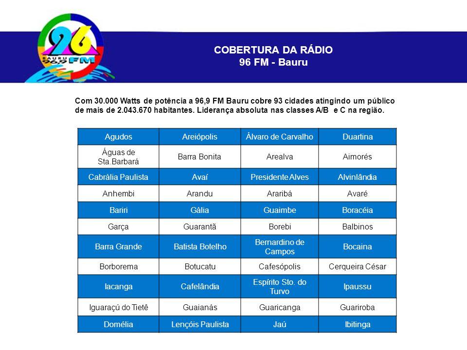 COBERTURA DA RÁDIO 96 FM - Bauru