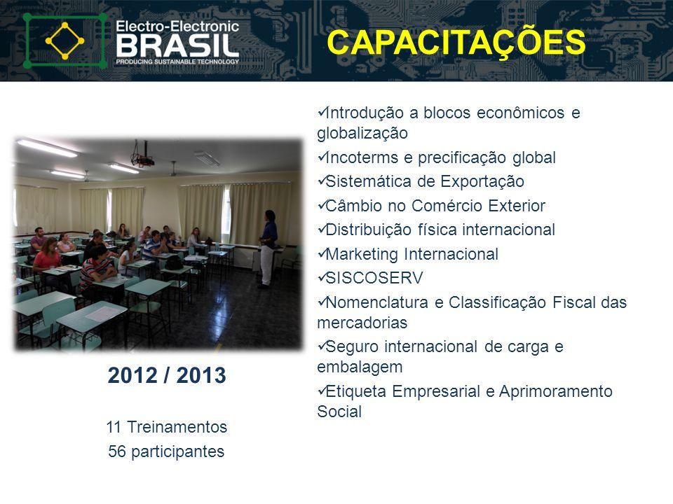 CAPACITAÇÕES 2012 / 2013 Introdução a blocos econômicos e globalização