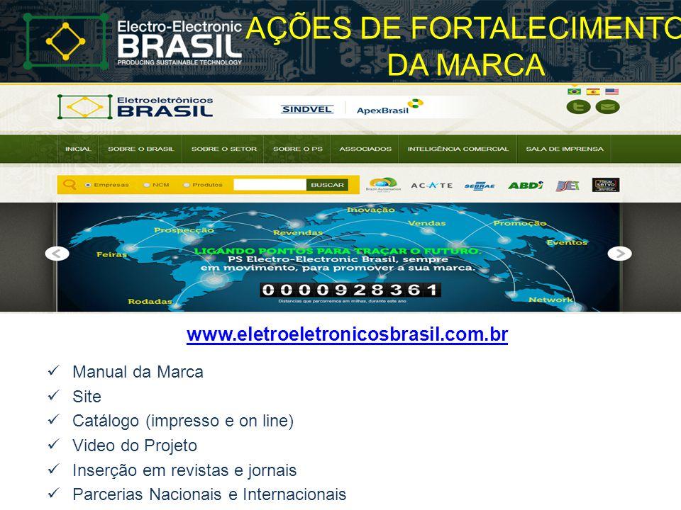 AÇÕES DE FORTALECIMENTO DA MARCA