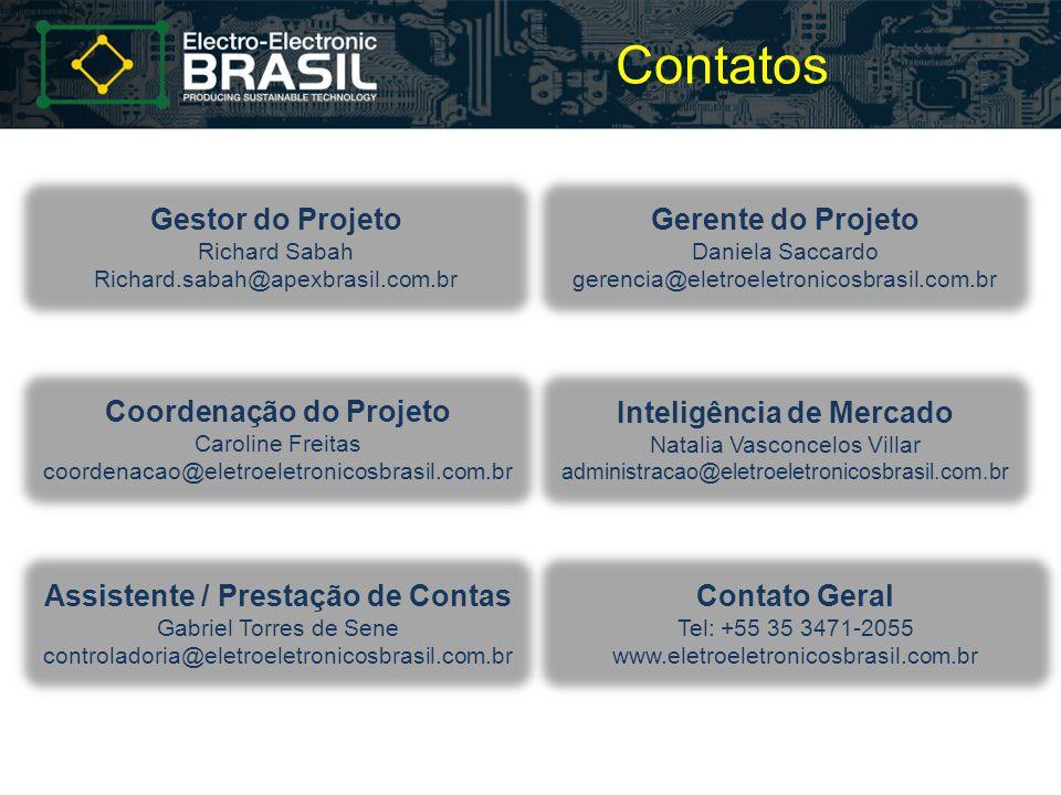 Contatos Gestor do Projeto Gerente do Projeto Coordenação do Projeto
