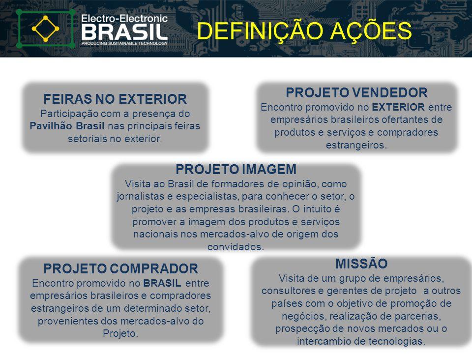 DEFINIÇÃO AÇÕES PROJETO VENDEDOR FEIRAS NO EXTERIOR PROJETO IMAGEM