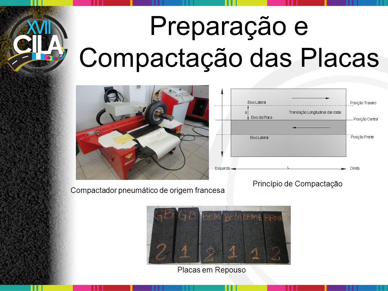 Preparação e Compactação das Placas