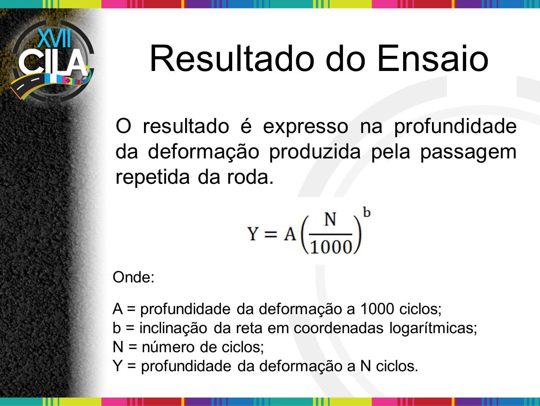 Resultado do Ensaio O resultado é expresso na profundidade da deformação produzida pela passagem repetida da roda.