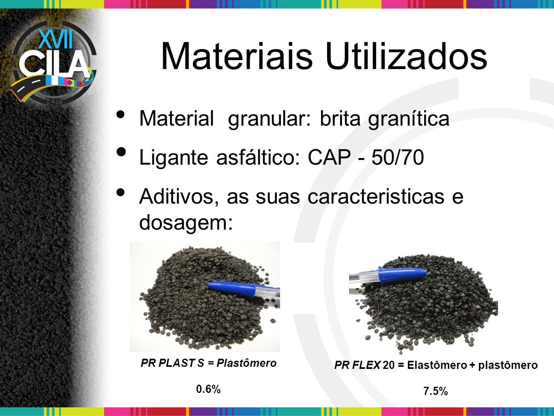 PR FLEX 20 = Elastômero + plastômero
