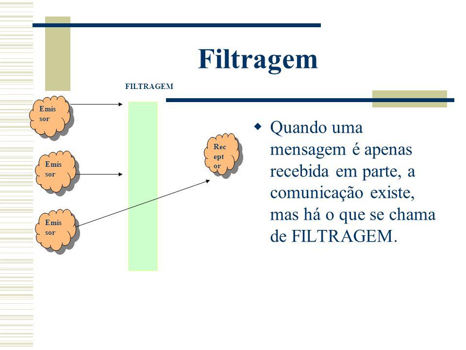 Filtragem FILTRAGEM. Emis. sor. Quando uma mensagem é apenas recebida em parte, a comunicação existe, mas há o que se chama de FILTRAGEM.
