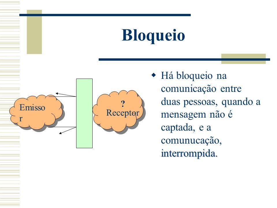 Bloqueio Há bloqueio na comunicação entre duas pessoas, quando a mensagem não é captada, e a comunucação, interrompida.
