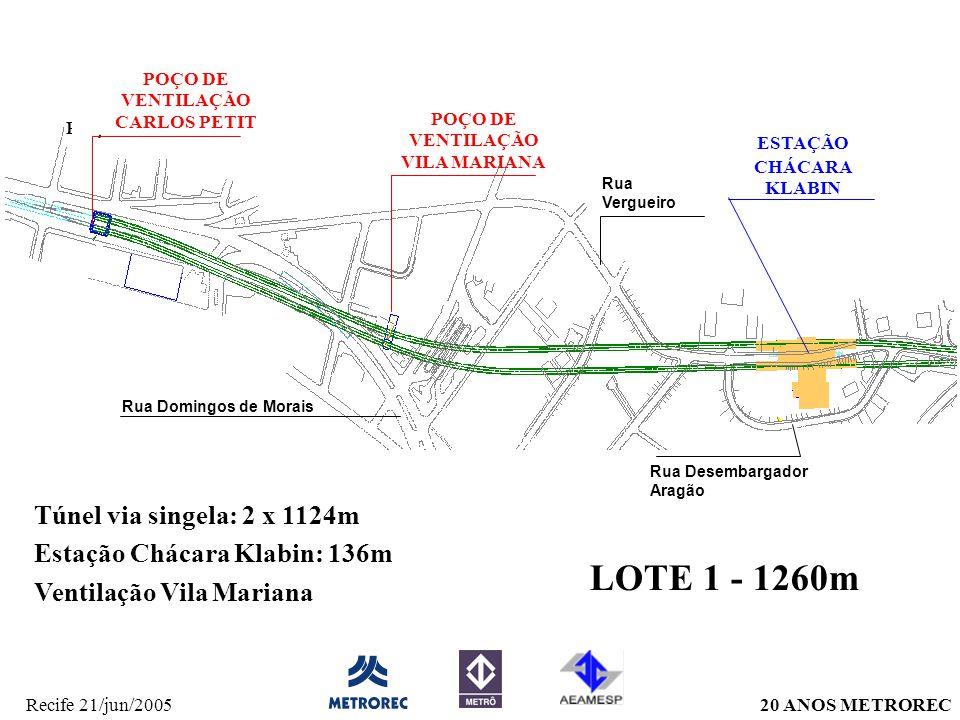 LOTE 1 - 1260m Túnel via singela: 2 x 1124m