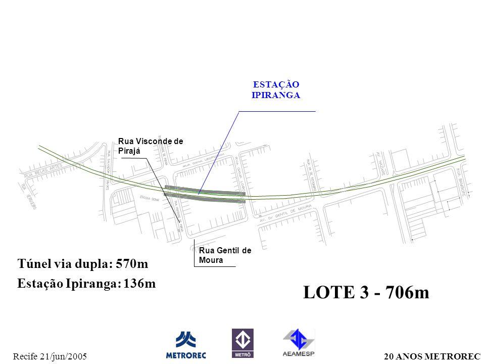 LOTE 3 - 706m Túnel via dupla: 570m Estação Ipiranga: 136m
