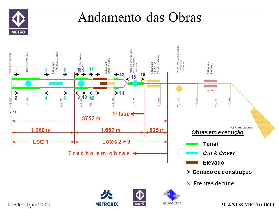 Andamento das Obras 1ª fase 3752 m 1.260 m 1.667 m 825 m