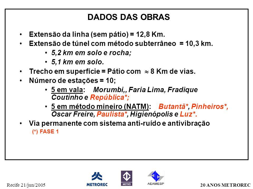DADOS DAS OBRAS Extensão da linha (sem pátio) = 12,8 Km.