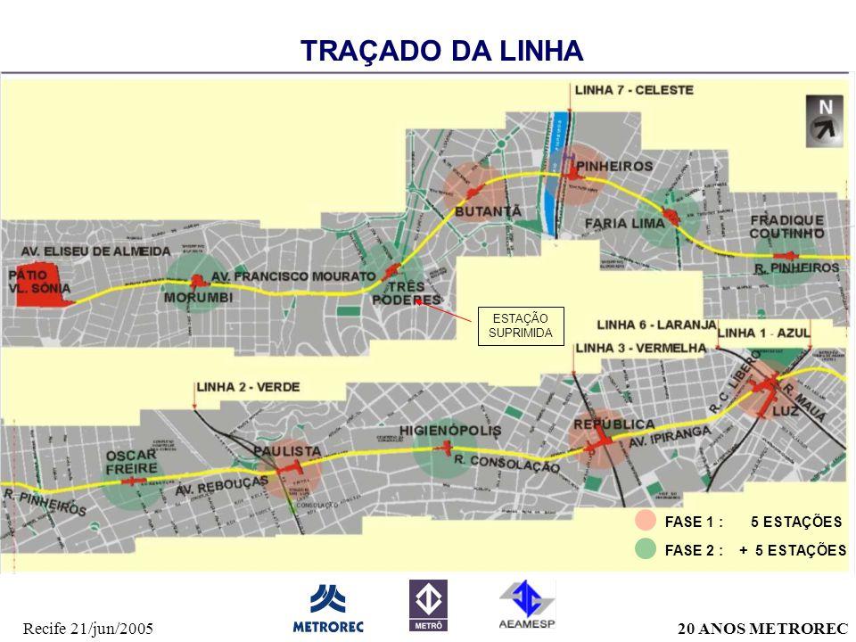 TRAÇADO DA LINHA Recife 21/jun/2005 FASE 1 : 5 ESTAÇÕES