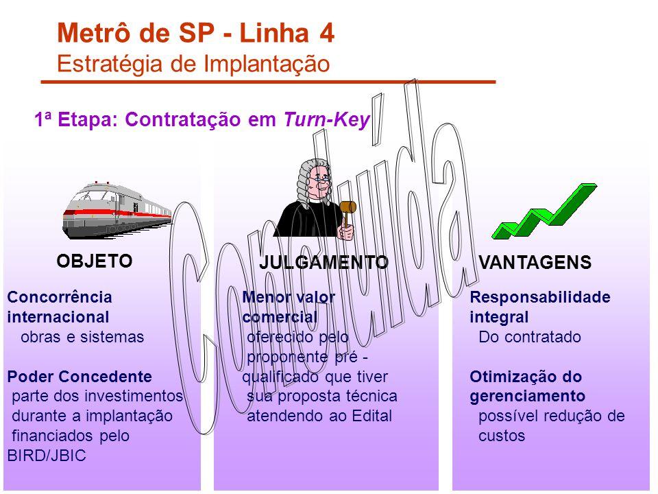 Concluída Metrô de SP - Linha 4 Estratégia de Implantação