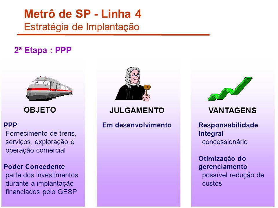 Metrô de SP - Linha 4 Estratégia de Implantação