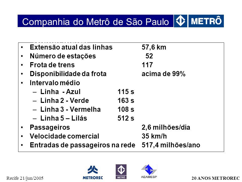 Companhia do Metrô de São Paulo