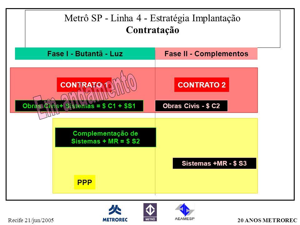 Metrô SP - Linha 4 - Estratégia Implantação Contratação