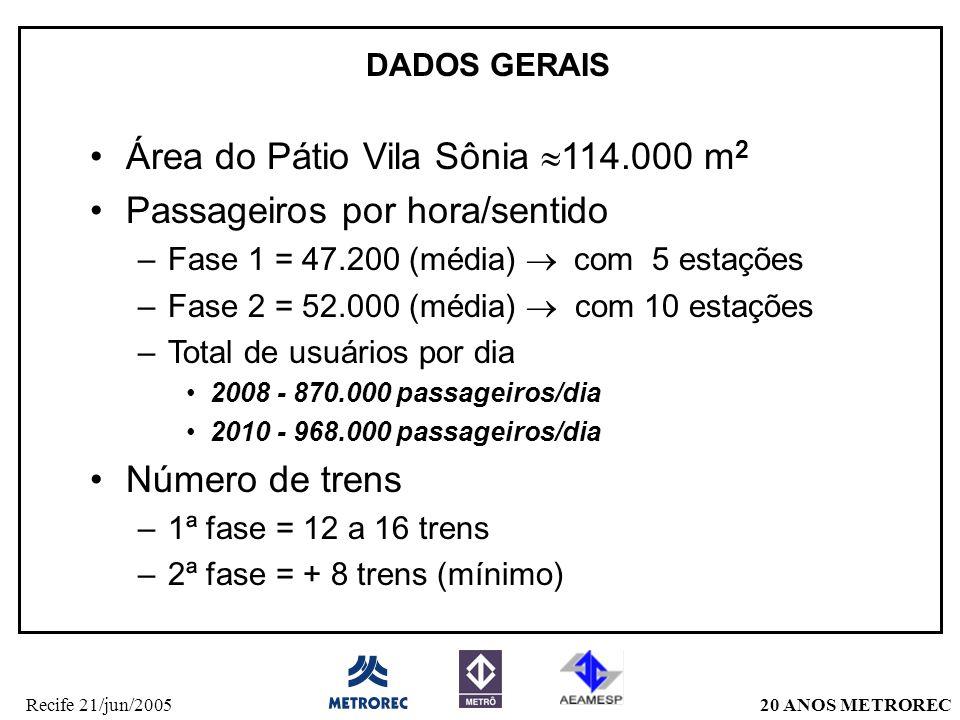Área do Pátio Vila Sônia 114.000 m2 Passageiros por hora/sentido