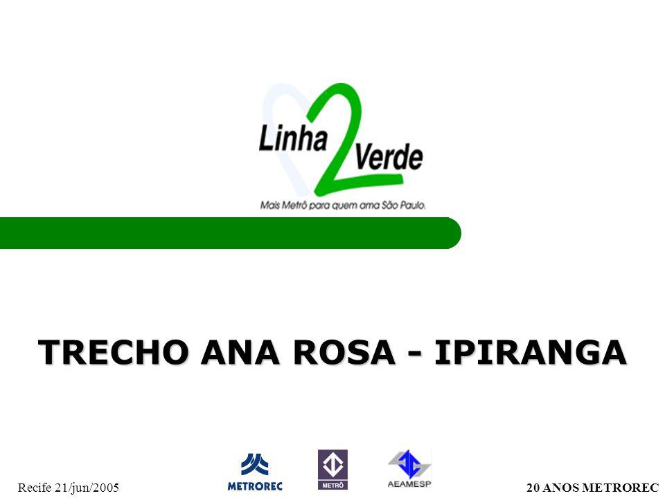 TRECHO ANA ROSA - IPIRANGA