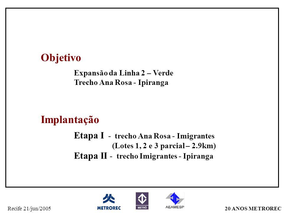 Objetivo Expansão da Linha 2 – Verde. Trecho Ana Rosa - Ipiranga. Implantação.