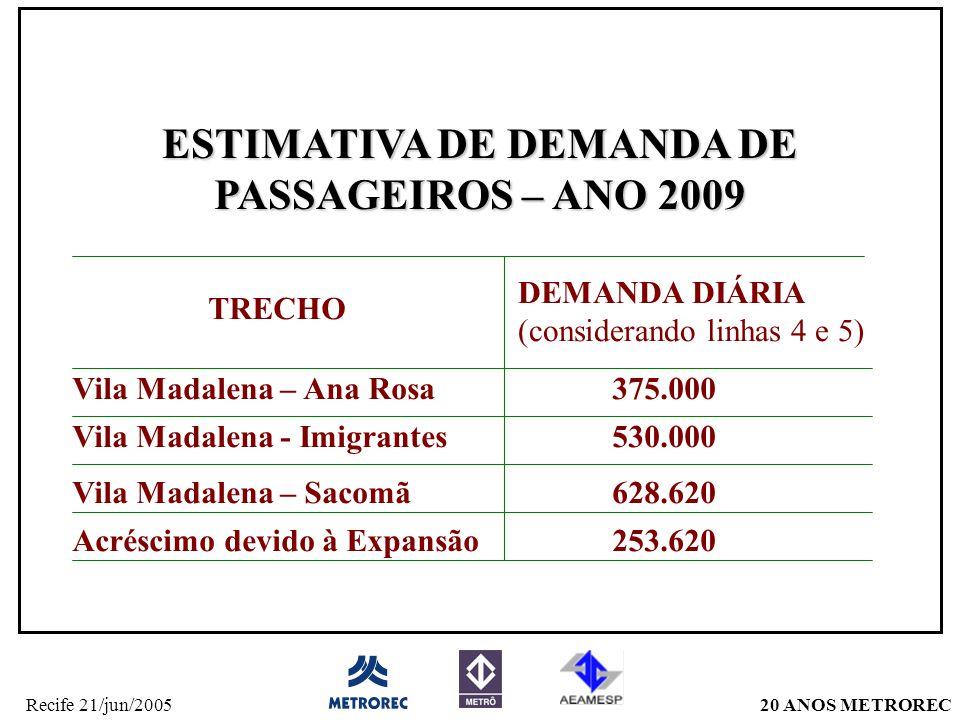 ESTIMATIVA DE DEMANDA DE PASSAGEIROS – ANO 2009