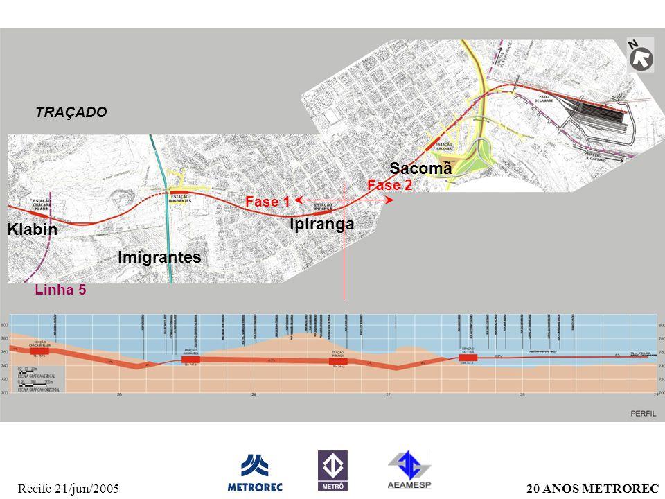 Sacomã Ipiranga Klabin Imigrantes TRAÇADO Fase 2 Fase 1 Linha 5