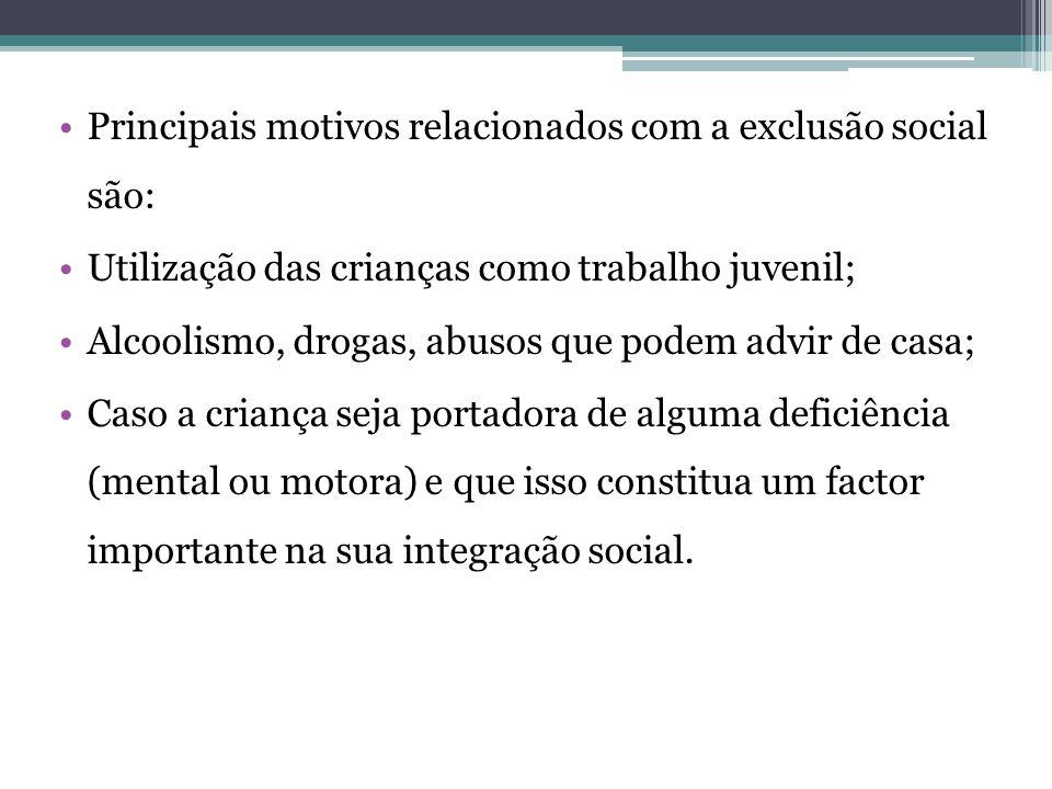 Principais motivos relacionados com a exclusão social são:
