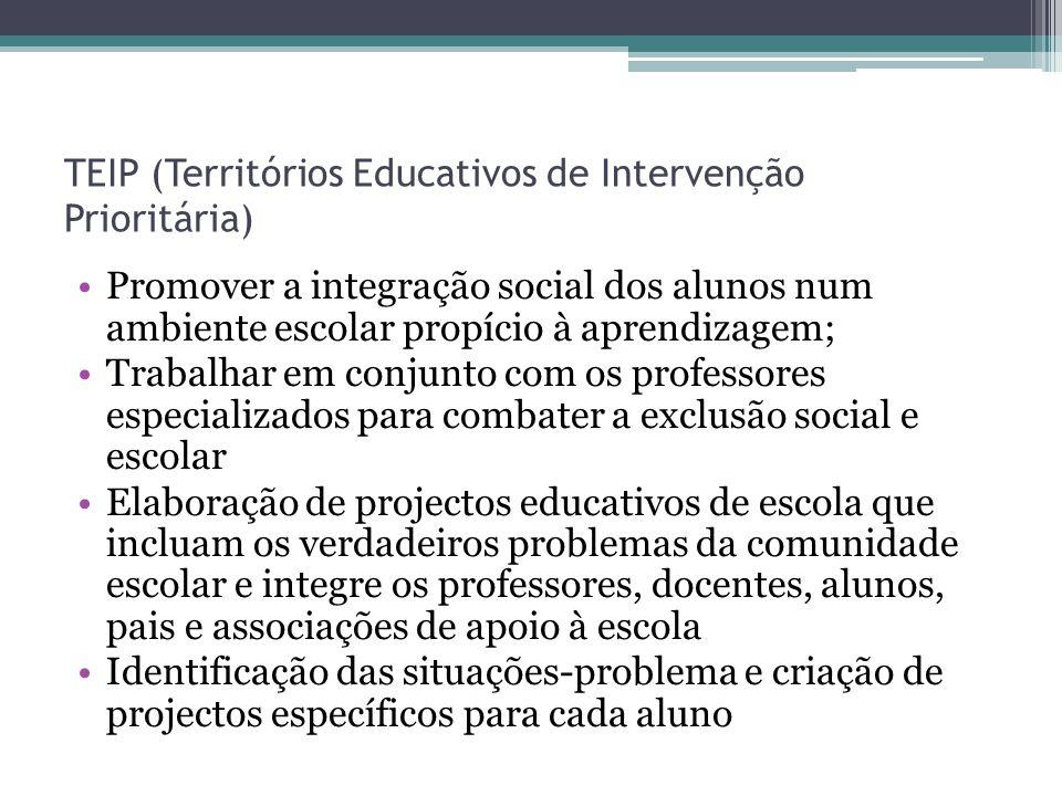 TEIP (Territórios Educativos de Intervenção Prioritária)
