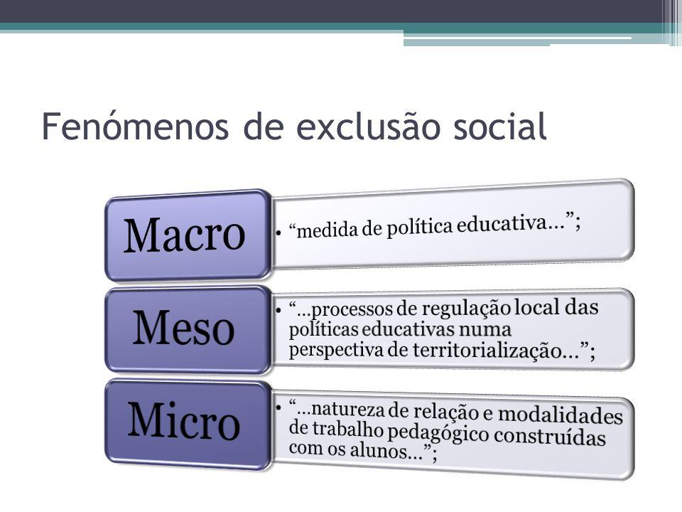Fenómenos de exclusão social