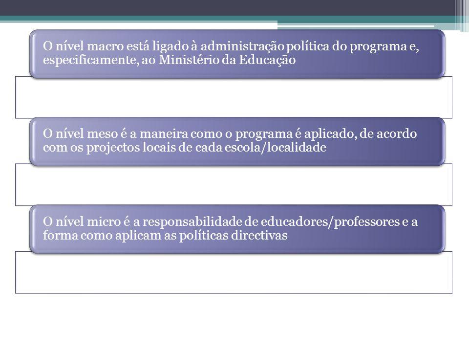 O nível macro está ligado à administração política do programa e, especificamente, ao Ministério da Educação
